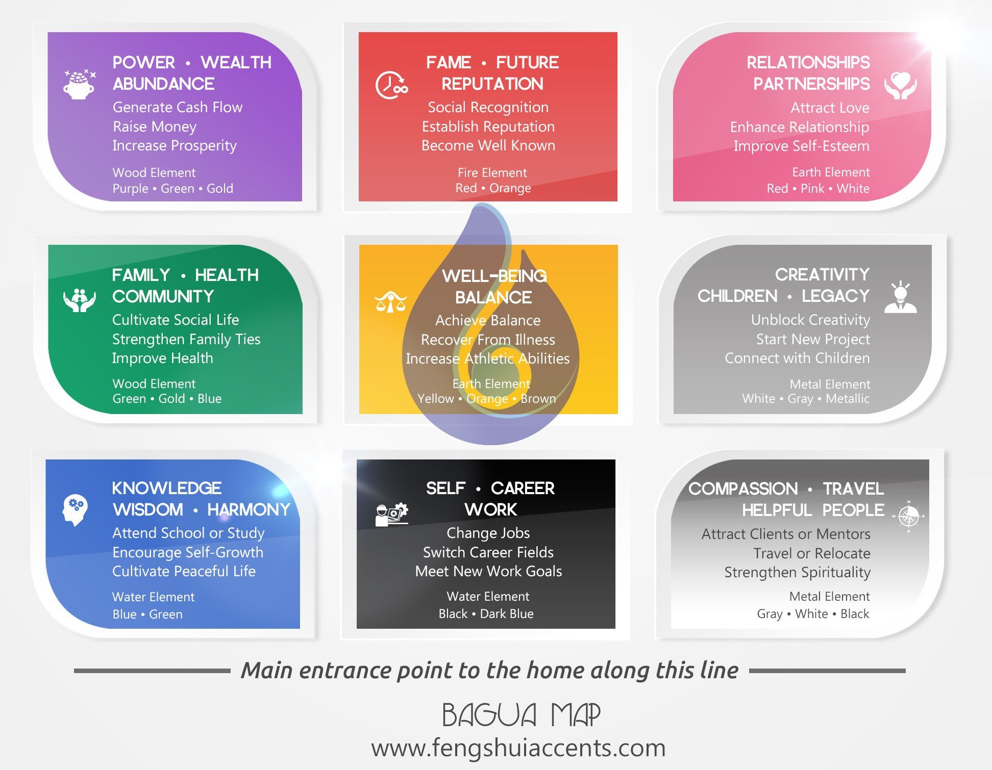 Modern_Bagua_Map_-_FengShui_Accents